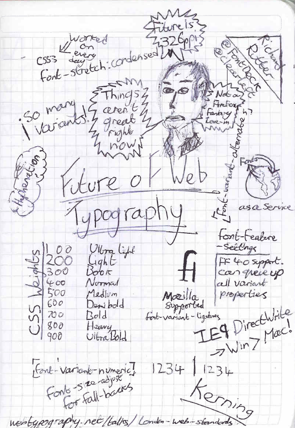 Sketch Notes of The Future of Web Typography with Richard Rutter