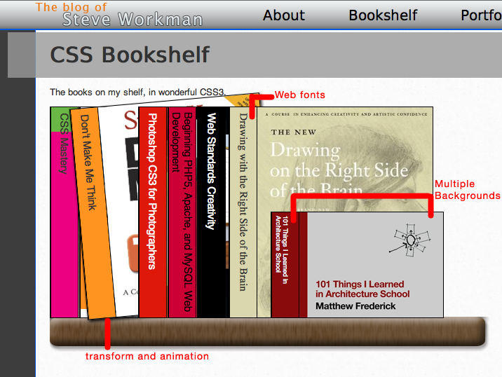 CSS3 Bookshelf using animations, transforms, web fonts and multiple=