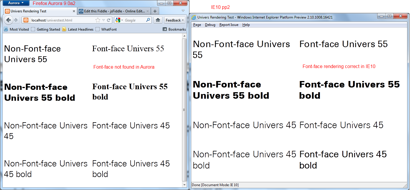 Font-face comparison IE10 and Firefox 9