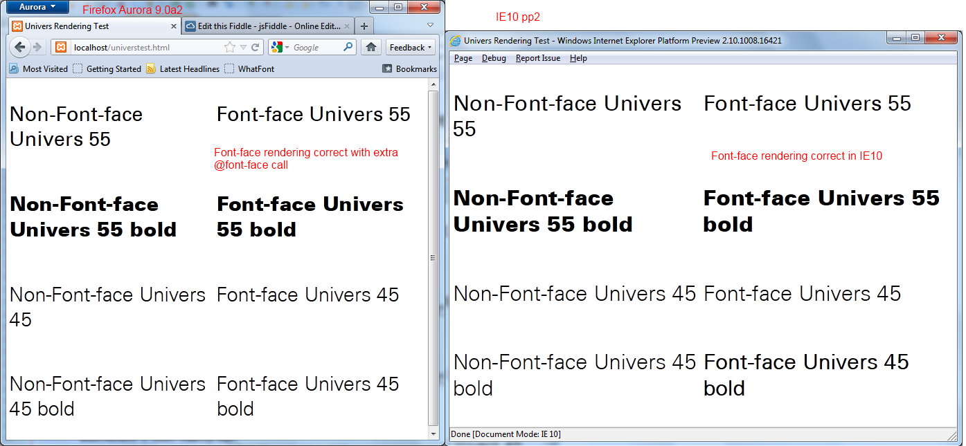 Corrected Font-Face