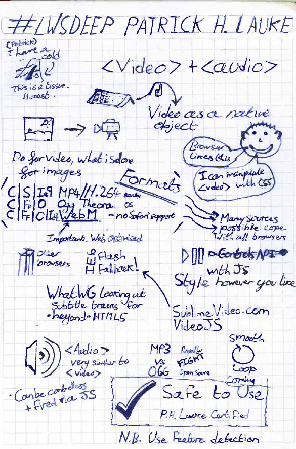 Sketchnotes from HTML5 Video and Audio