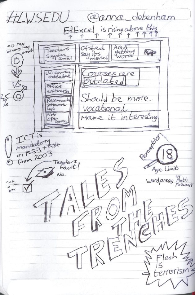 Tales from the Trenches at #LWSEdu